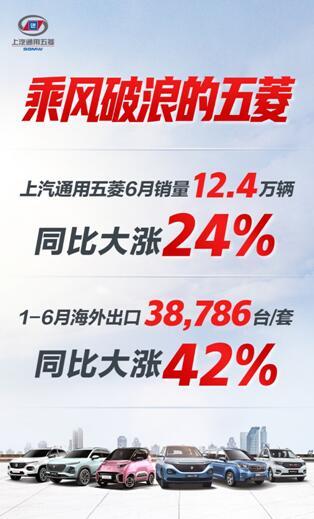 乘风破浪的五菱!上汽通用五菱6月销量同比大涨24%