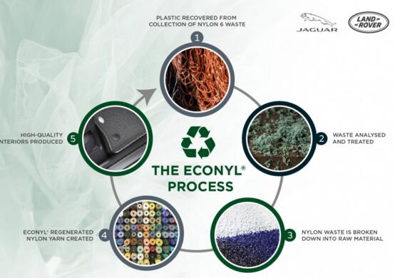 捷豹路虎采用塑料垃圾制豪华汽车内饰 降低碳排放